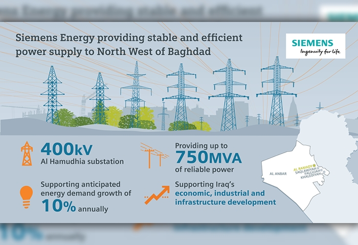 Siemens Energy signs contract with Iraqi Ministry of Electricity